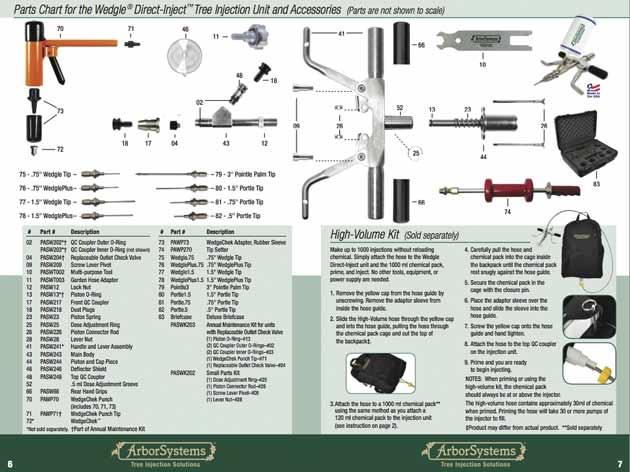 Parts chart arborsystems parts chart 1586kb pdf publicscrutiny Choice Image
